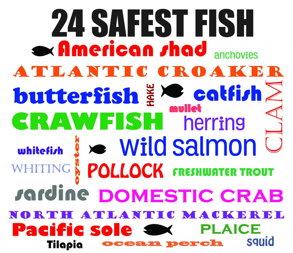 Safest fish to eat for Safest fish to eat