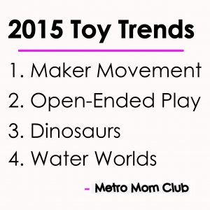 2015 toy trends